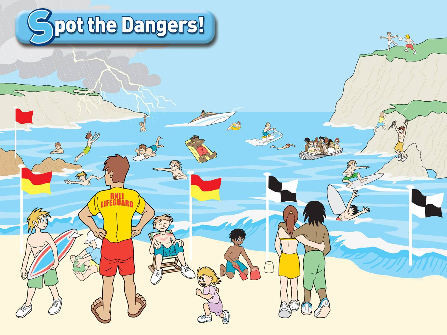 Spot the Dangers banner used in Beach Safety talks